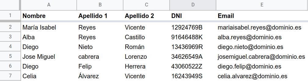 Tabla con nombres sin ordenar