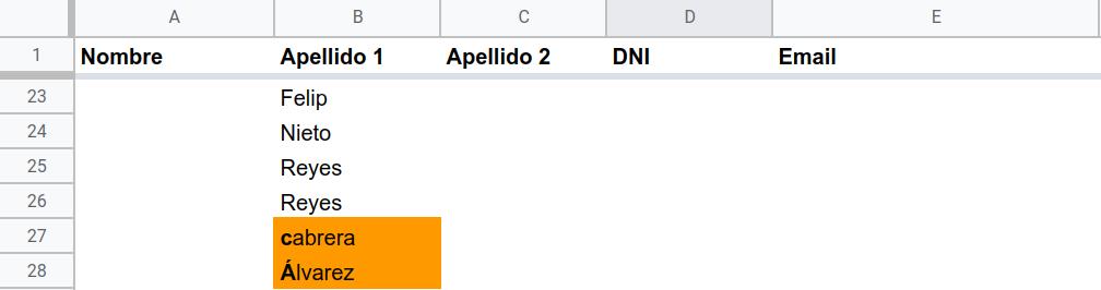 Resultado ordenación Array.sort() sobre vector 1D