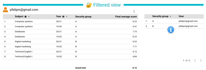 Sample report with advanced filter by email enabled.
