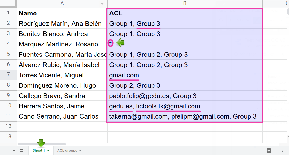 Google sheets dataset with rich ACL