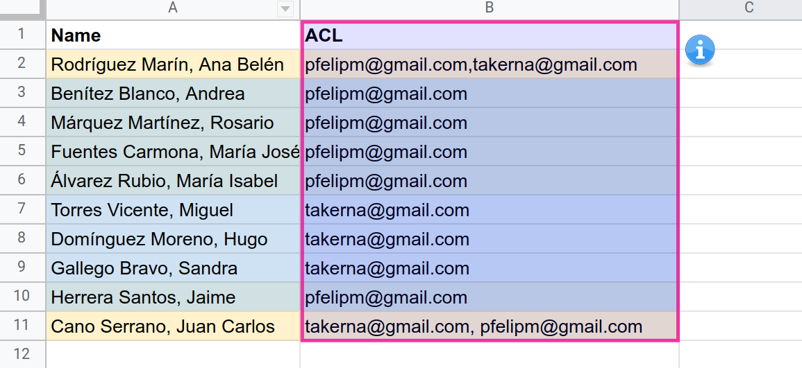 Google sheets dataset with comma-separated list of emails in each row as ACL.